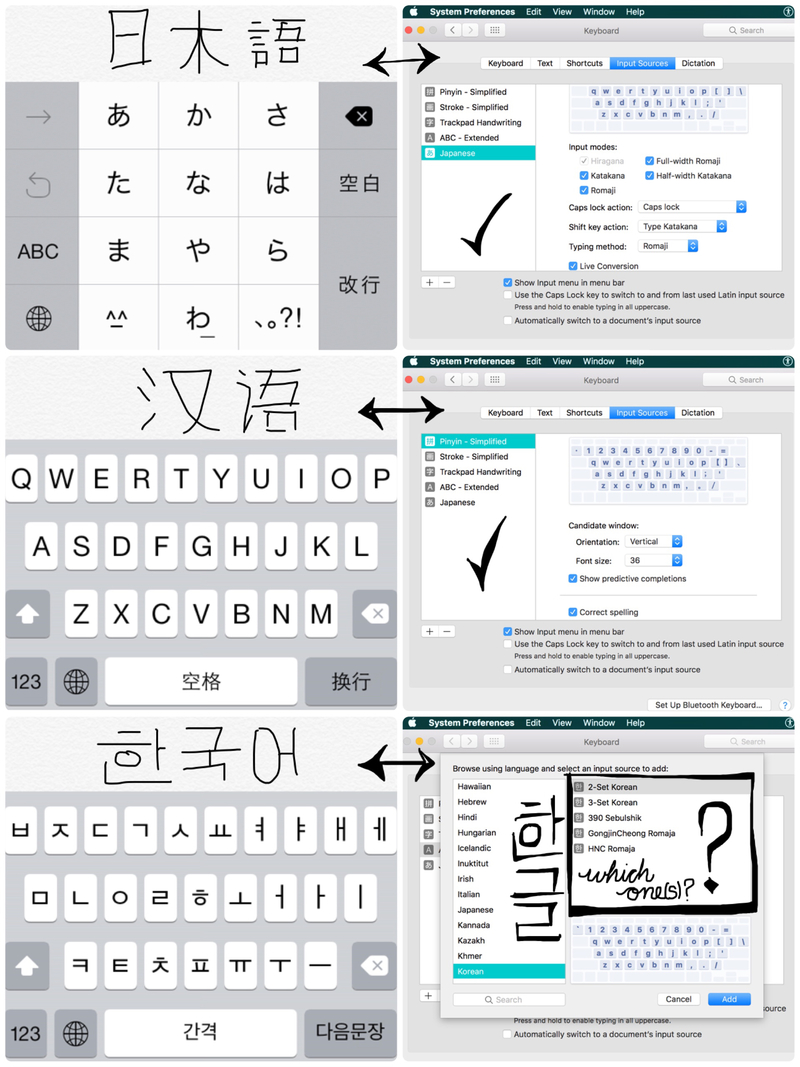 what is the best way to type in korean on a keyboard macbook pro for the specific settings. Black Bedroom Furniture Sets. Home Design Ideas