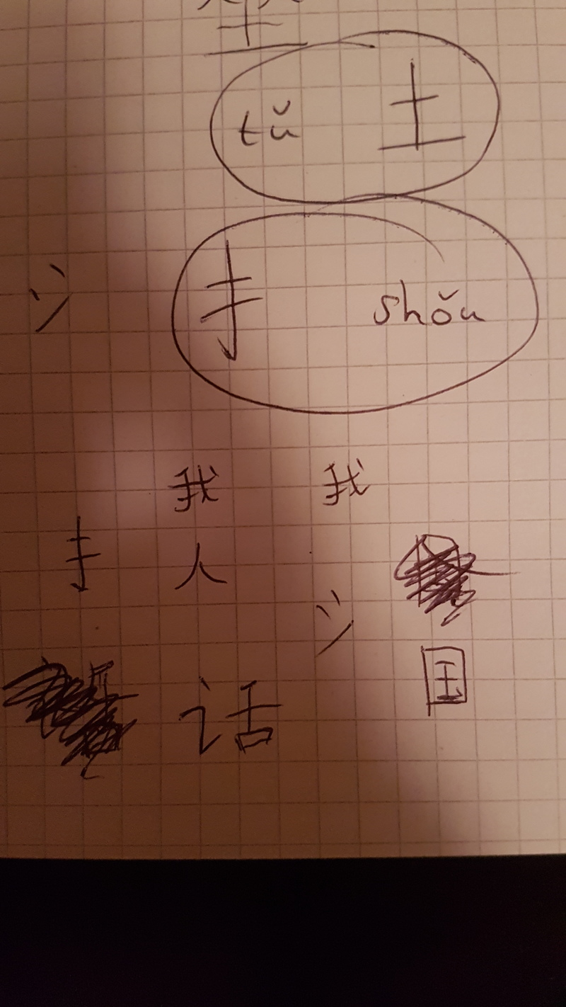 How Do You Write Hanzi With A Standard Biro Ballpoint Pen When I Diagram Try They Sometimes Look Alright If Draw Them Small But Simple Radicals Quite