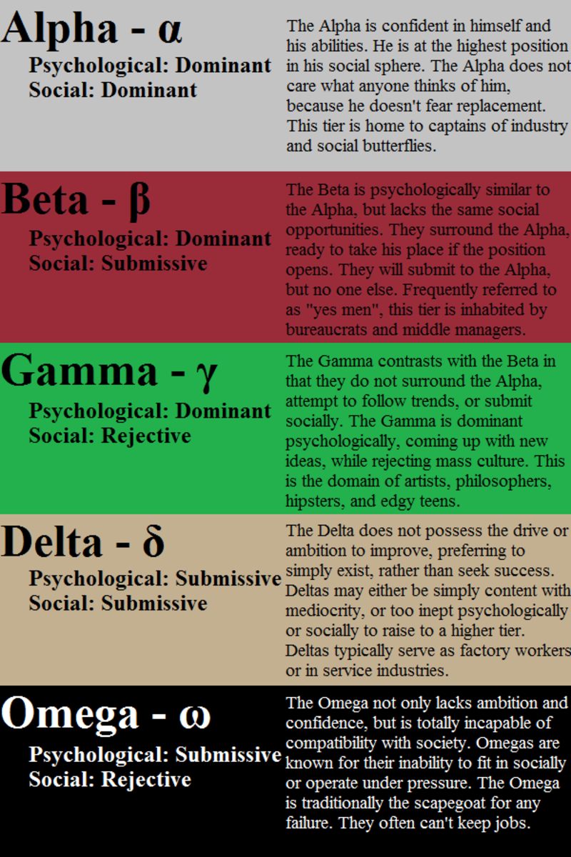 what does gamma male mean hinative