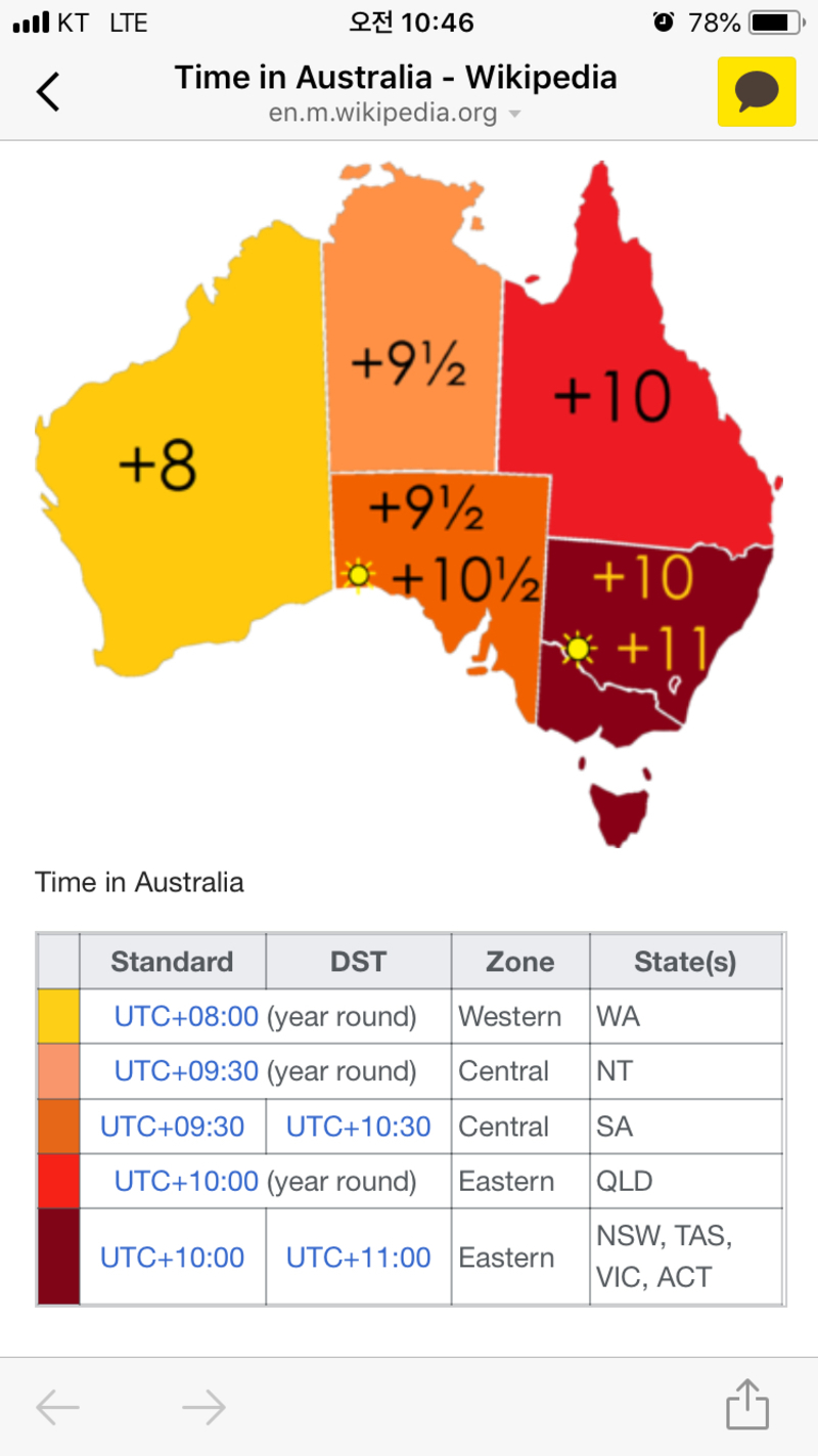 Australia Map Time Zones.Top 10 Punto Medio Noticias Victoria Australia Time Zone Utc