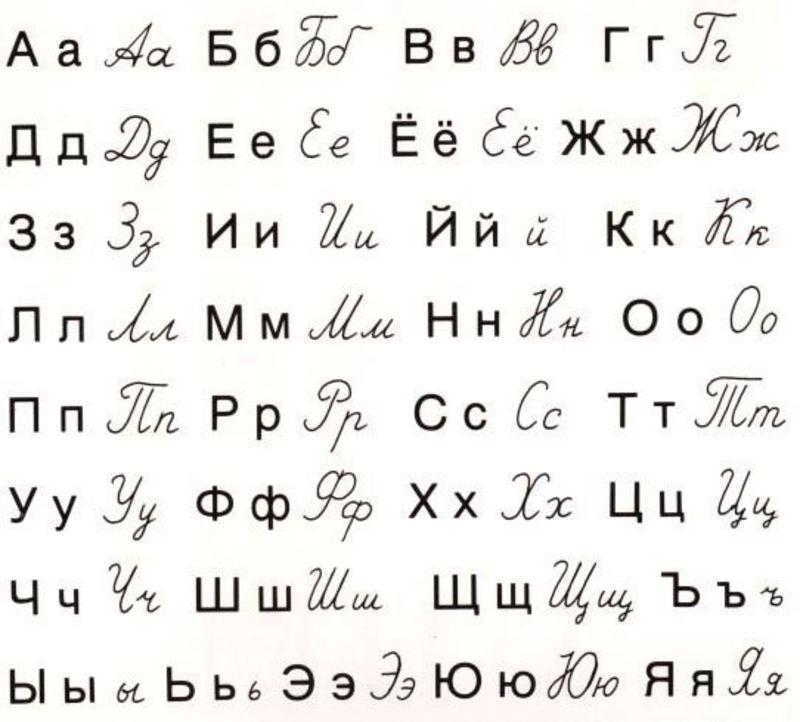 alphabet russe - 542×489
