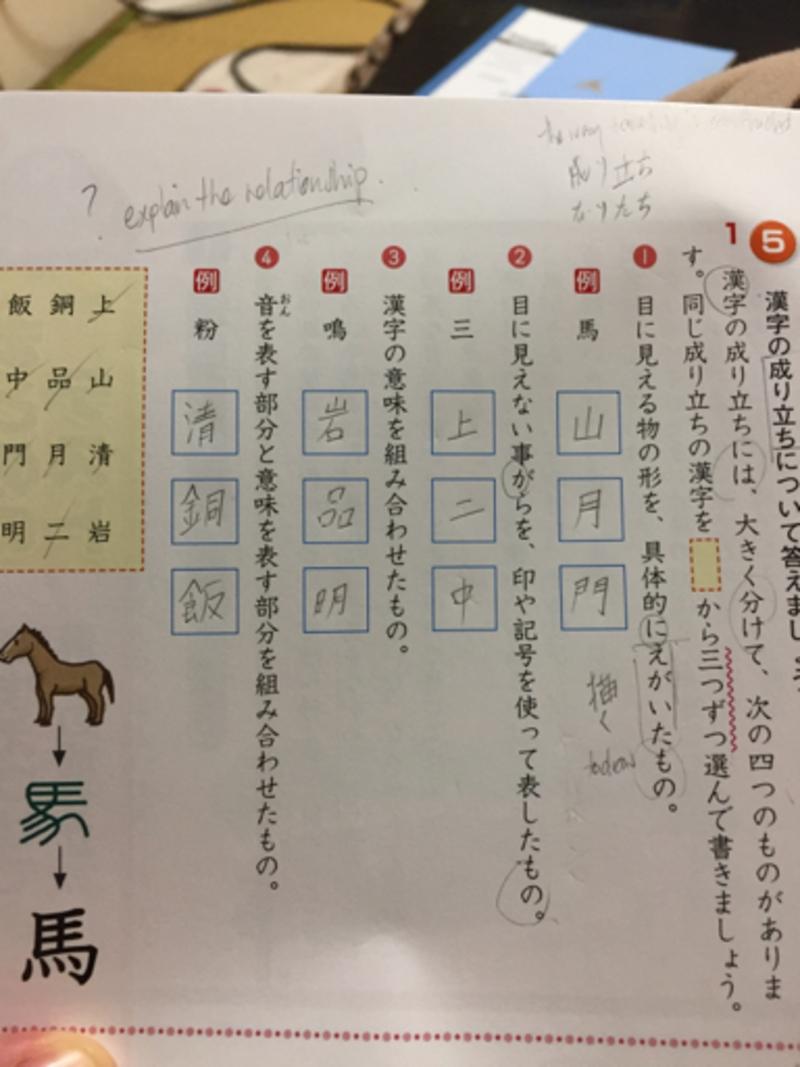 と もつ 漢字 部分 同じ 音 同じ を 青山先生の国語教室 第6回